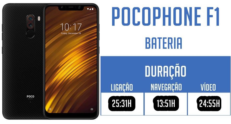 Duração de bateria do Pocophone F1