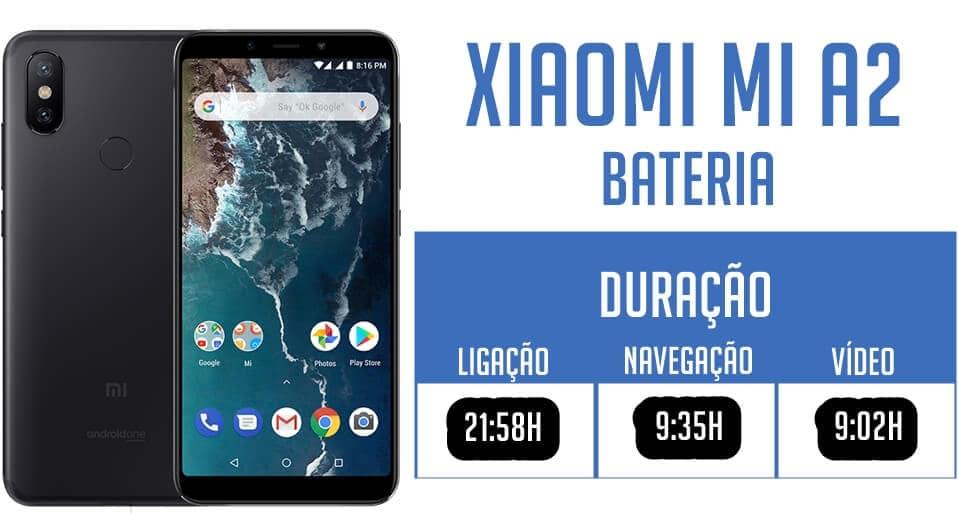 Teste de duração de bateria do Xiaomi Mi A2: Em ligações fez 21:28h, em navegação fez 9:35h, em vídeo 9:02h