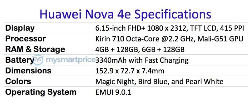 Especificações técnicas do Huawei Nova 4e