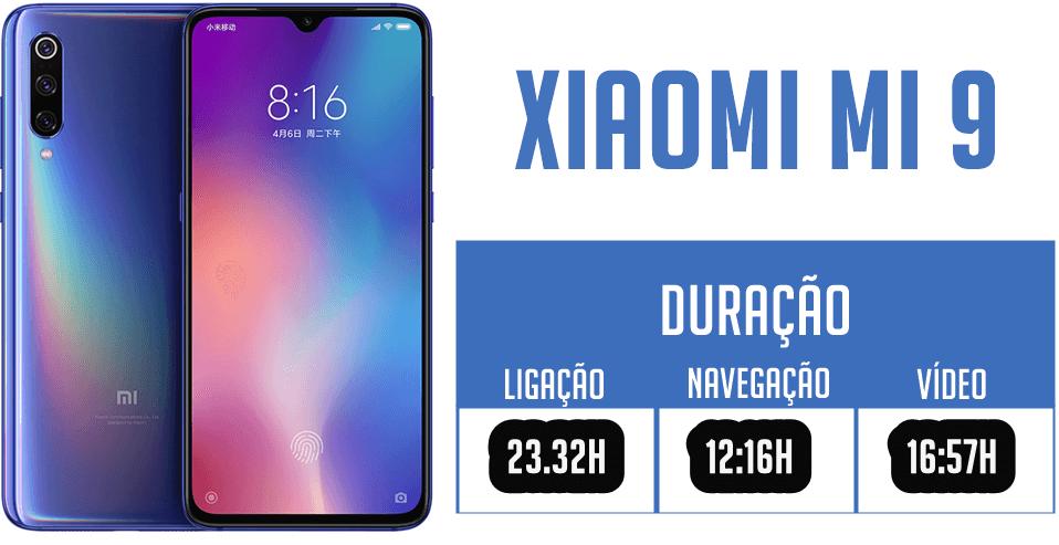 Duração de bateria do Xiaomi Mi 9 em teste feito pelo GSMARENA
